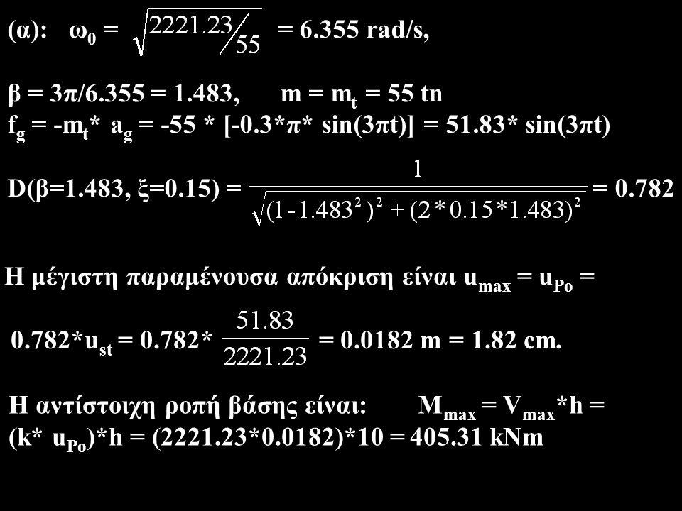 (α): ω0 = = 6.355 rad/s, β = 3π/6.355 = 1.483, m = mt = 55 tn. fg = -mt* ag = -55 * [-0.3*π* sin(3πt)] = 51.83* sin(3πt)